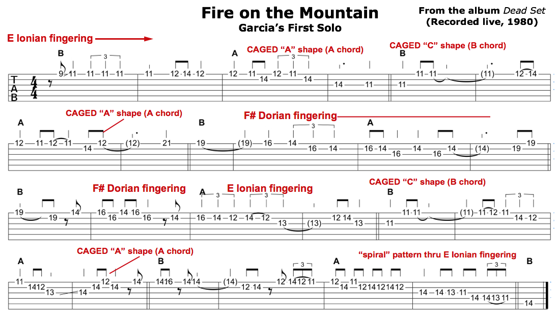 Fire on the Mountain (Dead Set) - First Solo
