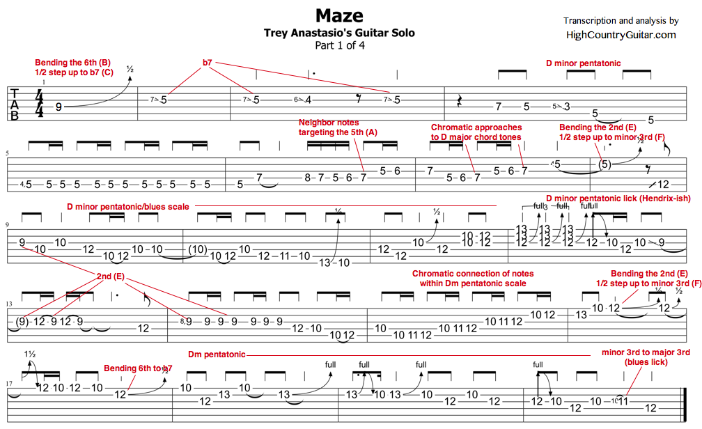 Maze solo pt. 1 (annotated tab)