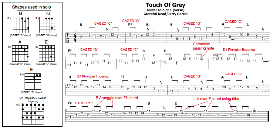Touch of Grey - annotated tab pt. 1