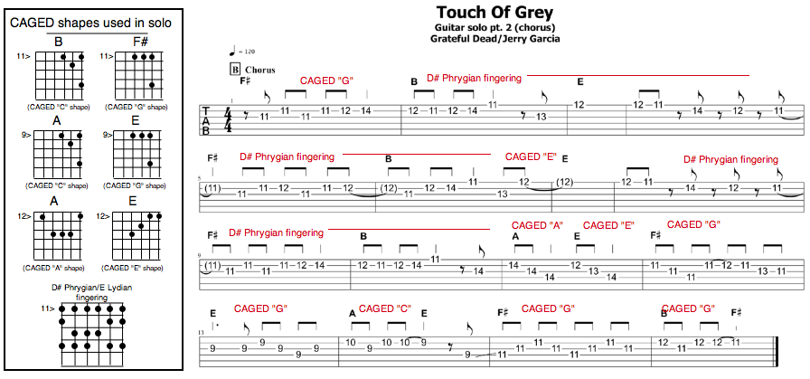 Touch of Grey - annotated tab pt. 2