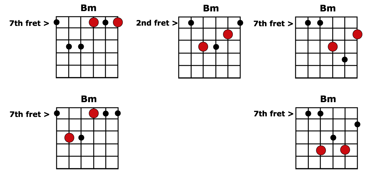 6ths within minor chords
